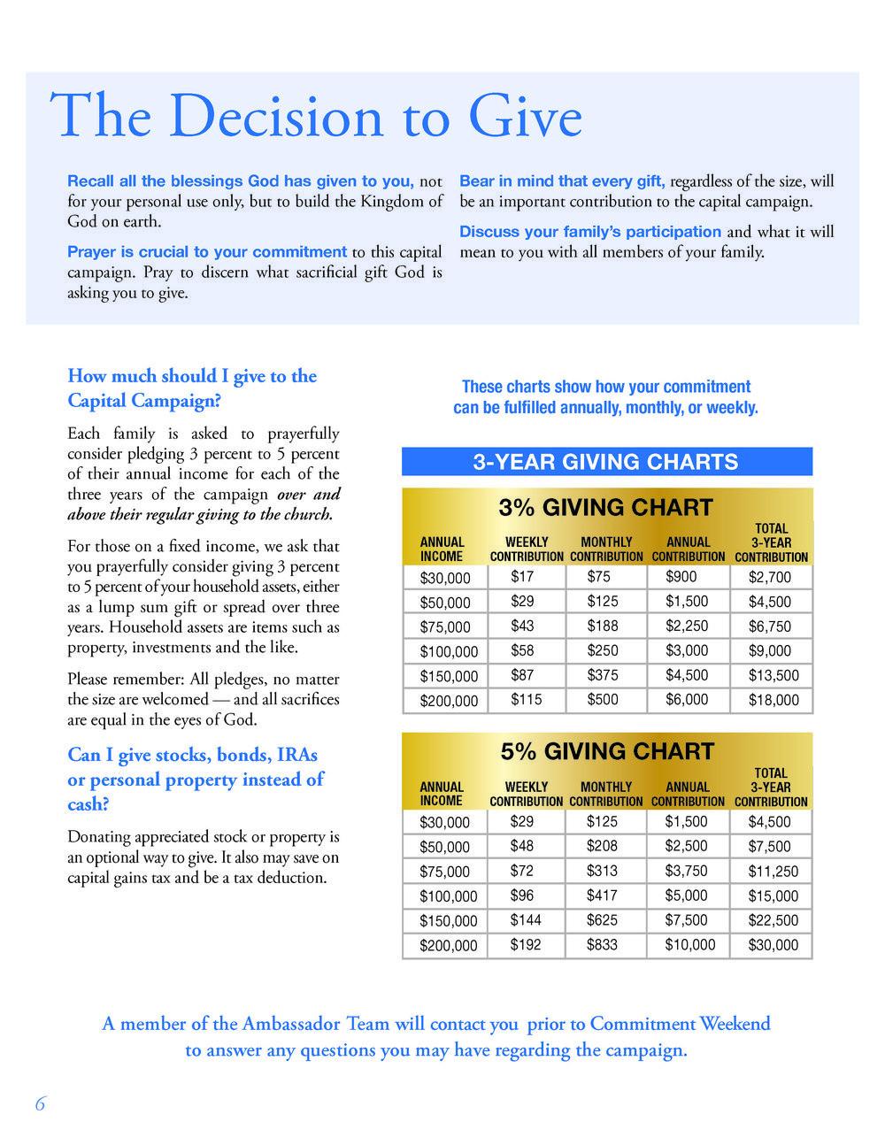 St.jamesbrochurer32 Page 6